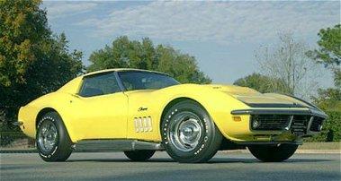 Rare American Muscle The 1969 Corvette Stingray Zl 1 Top Dead Center